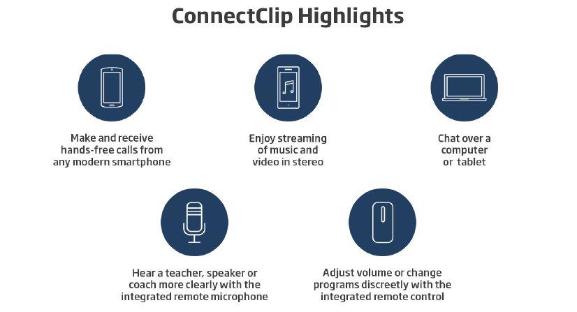 connectclip2
